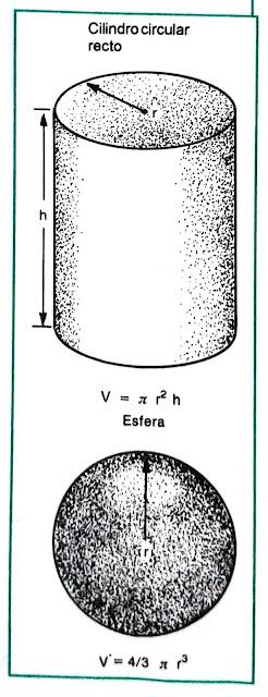 fórmula de un cilindro