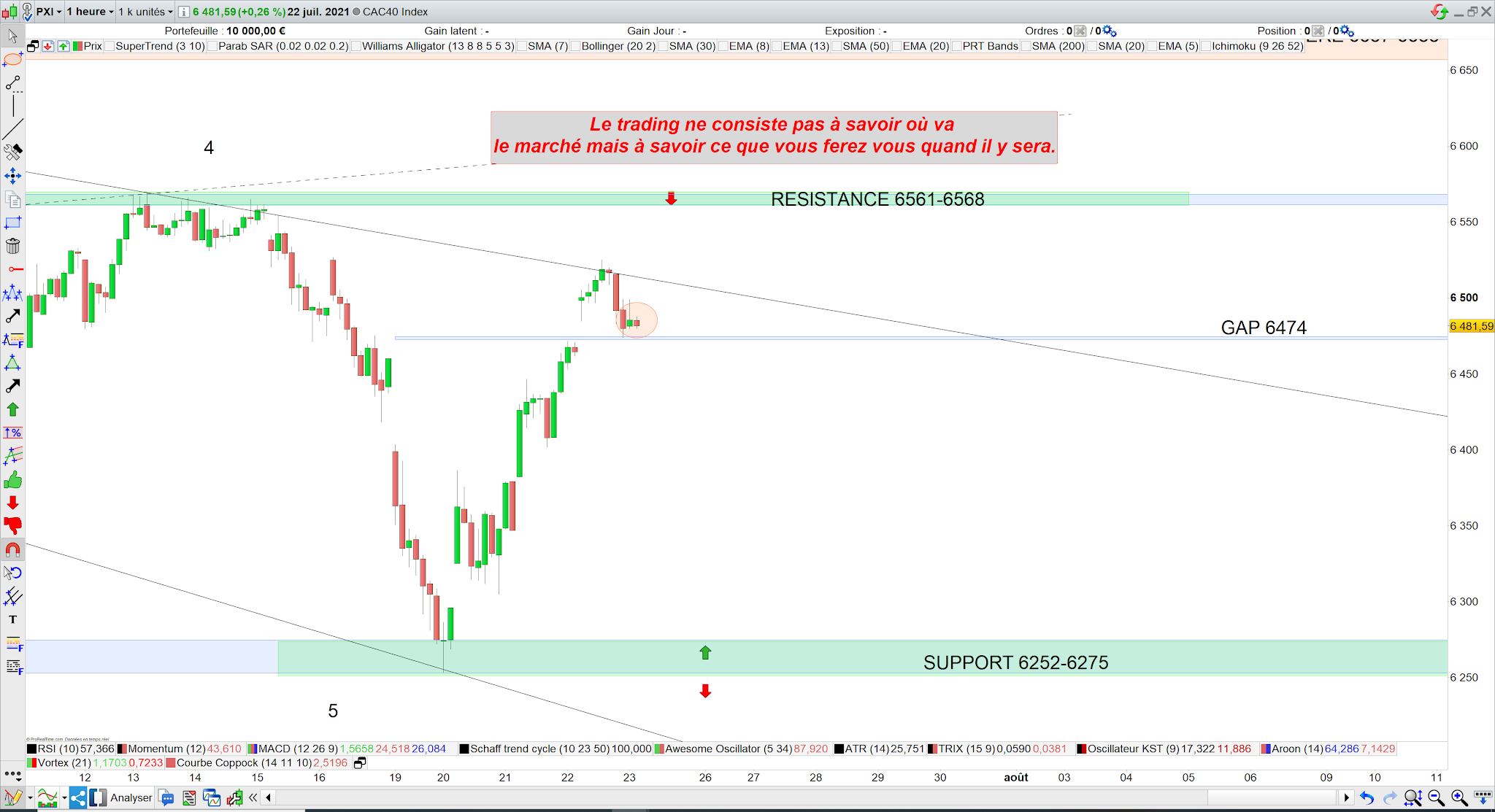 Trading cac40 23/07/21