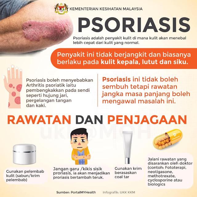 Psoriasis Oleh Kementerian Kesihatan Malaysia