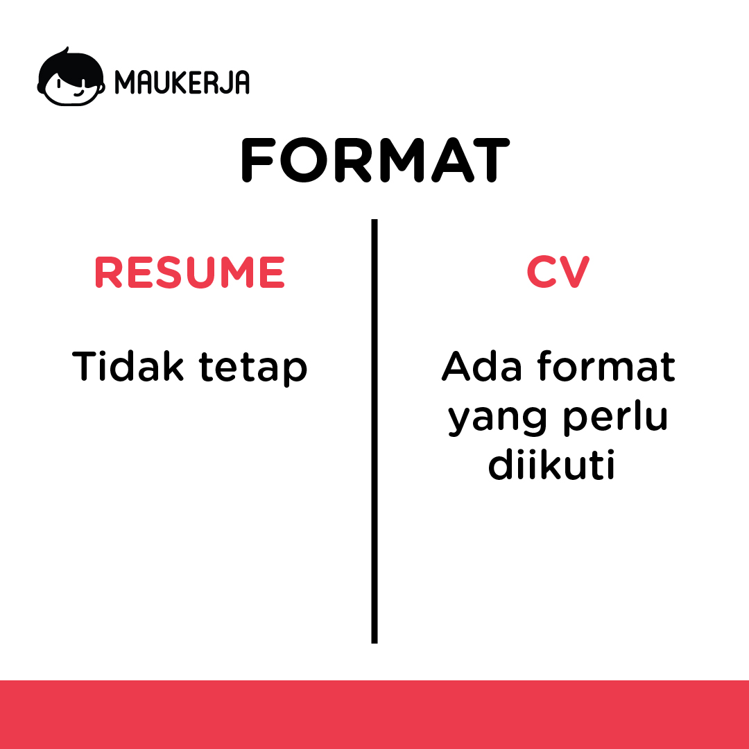 Perbezaan antara sebuah RESUME dengan CV