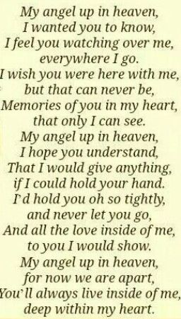Happy Birthday Dad in Heaven Quotes, Poems, Pictures from Daughter