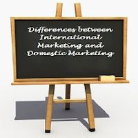 Define International Marketing, Domestic Marketing, Global Marketing, and Foreign Marketing. How international marketing is different from domestic marketing?