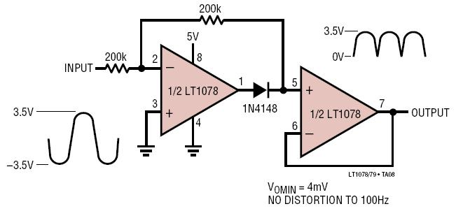 Ludzinc Microcontrolled Analogue Gain