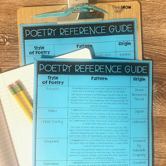 Free poetry student reference guide