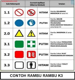 Mengenal Pengertian Aturan Dan Rambu Rambu K3 Sekolah Kami