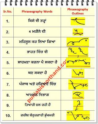 19-july-2020-punjabi-shorthand-phraseography