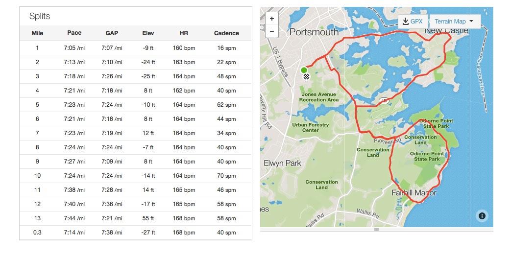 Road Trail Run: Your Heart is Your Run Engine: iRunfar
