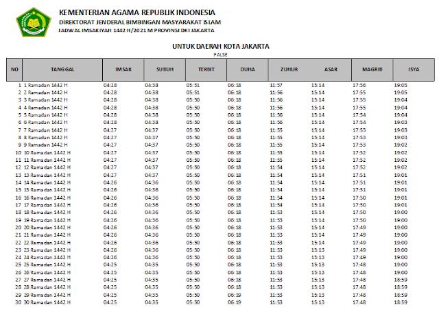 Jadwal Imsakiyah Ramadhan 1442 H Kota Jakarta, Provinsi DKI Jakarta