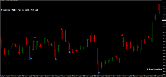 Arithmetic Trader
