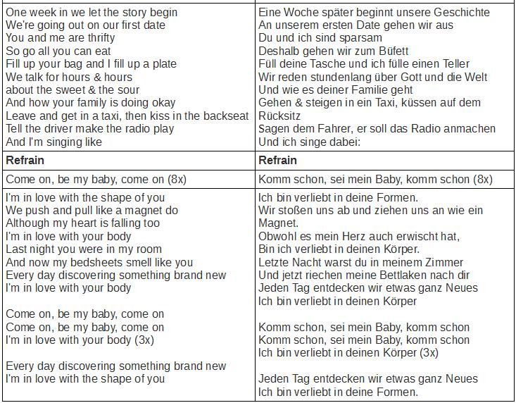 Shape Of You Lyrics Deutsch