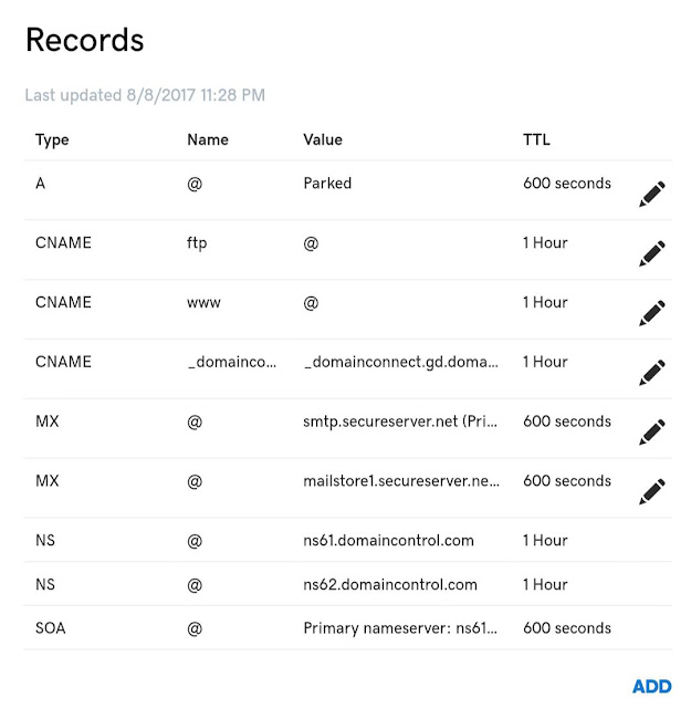 DNS records of your domain in GoDaddy