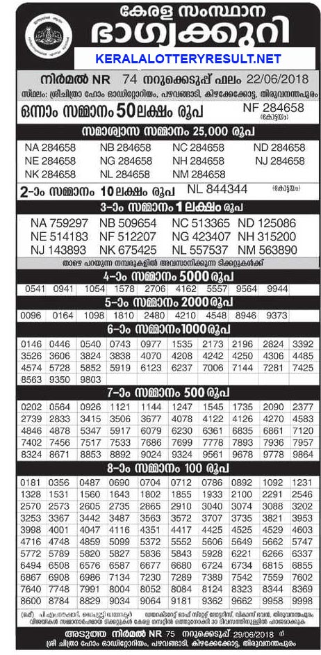 Nirmal NR.74 Lottery Results