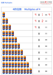 Mama Love Print 自製工作紙 - 數學倍數和乘數表練習 (1-10) Multiplication and Time Tables Math Worksheets Printable Freebies Kindergarten Activities
