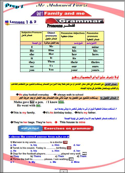 مذكرة قواعد الصف الأول الإعدادى الترم الأول 2021 مستر محمد فوزى