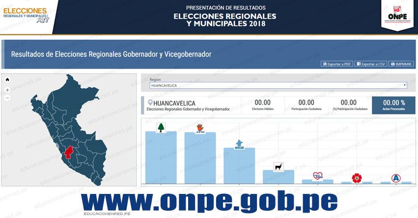 ONPE: Resultados Oficiales en HUANCAVELICA - Elecciones Regionales y Municipales 2018 (7 Octubre) www.onpe.gob.pe