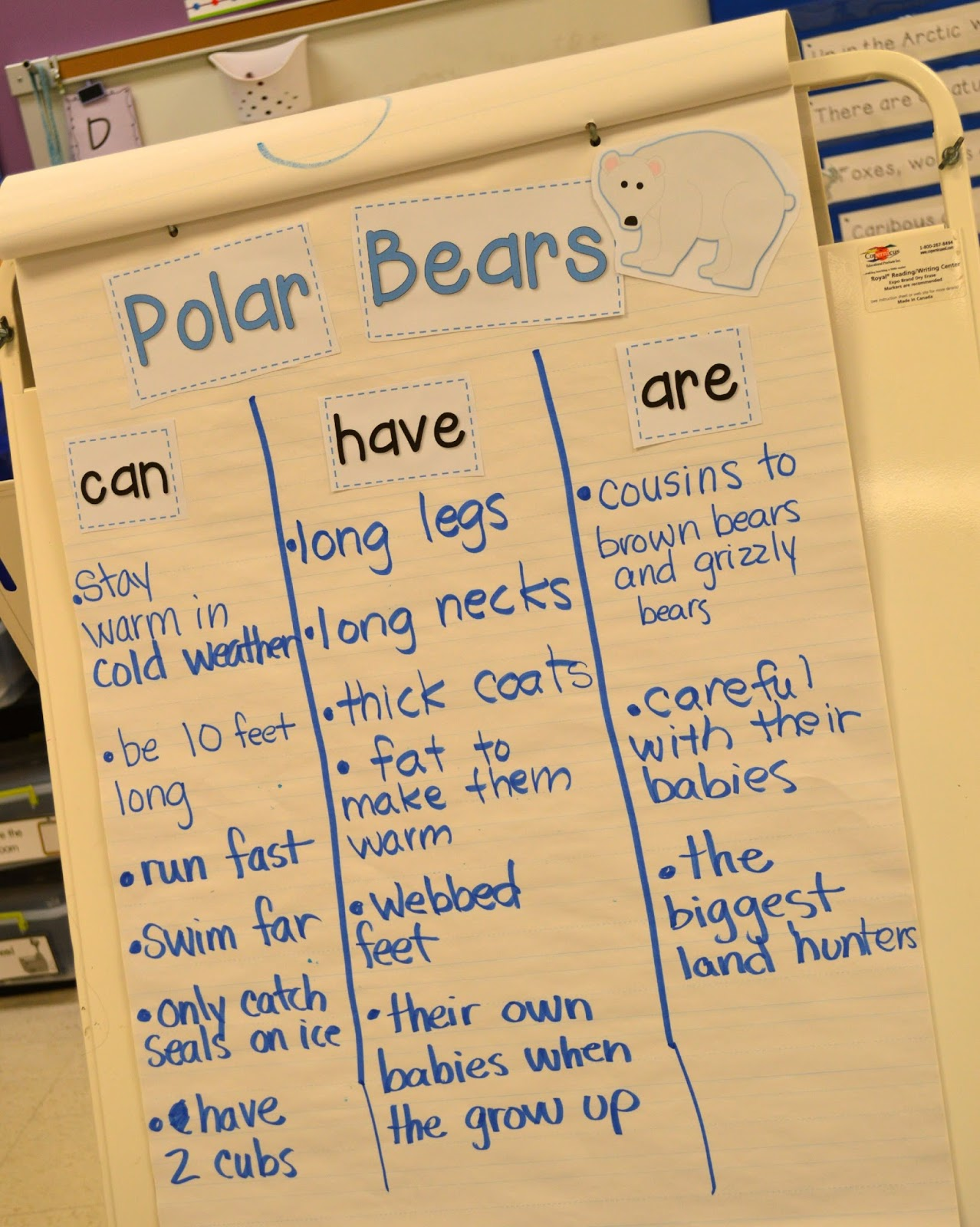 Arctic Animal Interactive Writing Peek At My Week