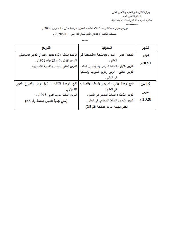 المناهج المقررة في المشروعات البحثية أو الإمتحانات من الصف الثالث الإبتدائي حتى الثالث الثانوي في جميع المواد حتى ١٥ مارس ٢٠٢٠  %2B%25287%2529_006