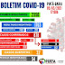 Piatã: Confira o boletim Covid-19 desta sexta-feira (05)
