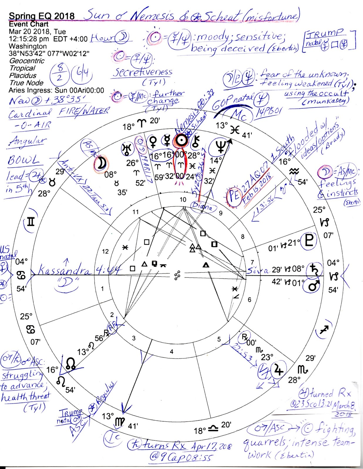 Stars over washington january 2018 now as you see rising is 4can54 which brings up asteroid kassandra the prophetess who tells the truth no one believes plus us natal venus jupiter geenschuldenfo Image collections