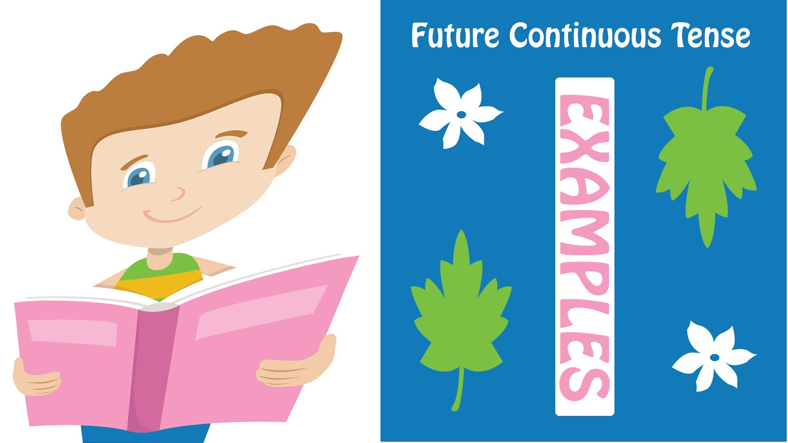 future continuous tense 100 examples image