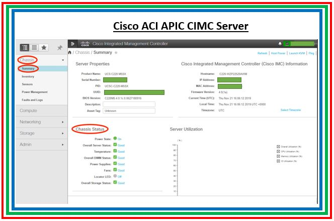 Part 1: How to check the Hardware & Firmware using on Cisco ACI APIC
