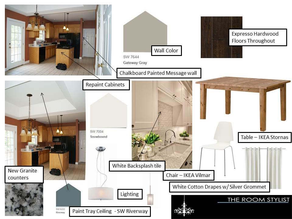 The Room Stylist: CONCEPT BOARDS
