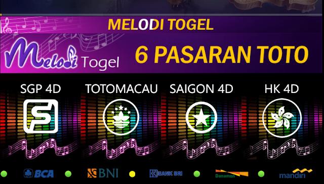 Situs bandar togel resmi