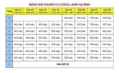 Giá bán chung cư Khương Đình - Thanh Xuân