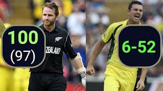 Josh Hazlewood 6-52 | Kane Williamson 100 | Australia vs New Zealand 2nd Match ICC CT 2017 Highlights