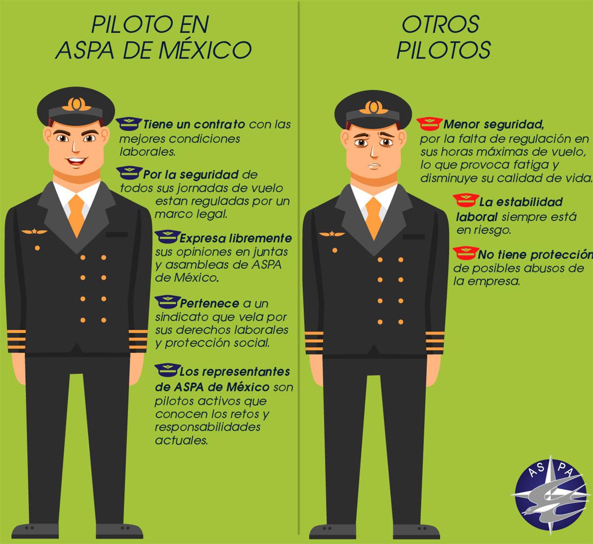 PILOTOS AEROLÍNEAS LOW COST TERRORISMO ASPA 02