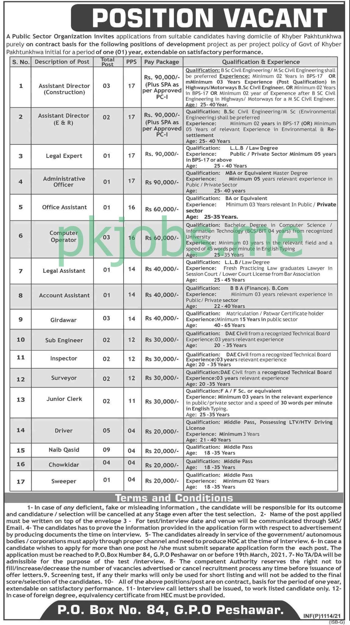 Latest PO Box 84 Peshawar Management Posts 2021