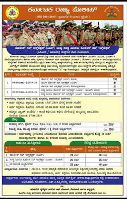 KSP Recruitment 2019-20   Apply for 179 PSI Civil Sub-Inspectors Vacancy,KSP