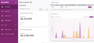 laporan penjualan spots dengan aplikasi gobiz