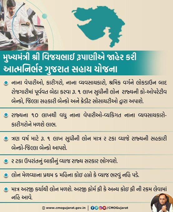 Atmanirbhar Gujarat Yojana Full Details