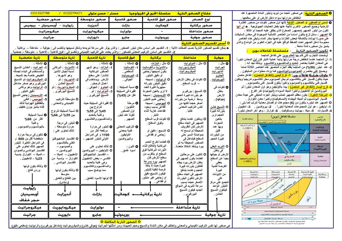 مراجعة ليلة امتحان الجيولوجيا والعلوم البيئية للثانوية العامة أ/ حسن متولي 777_002