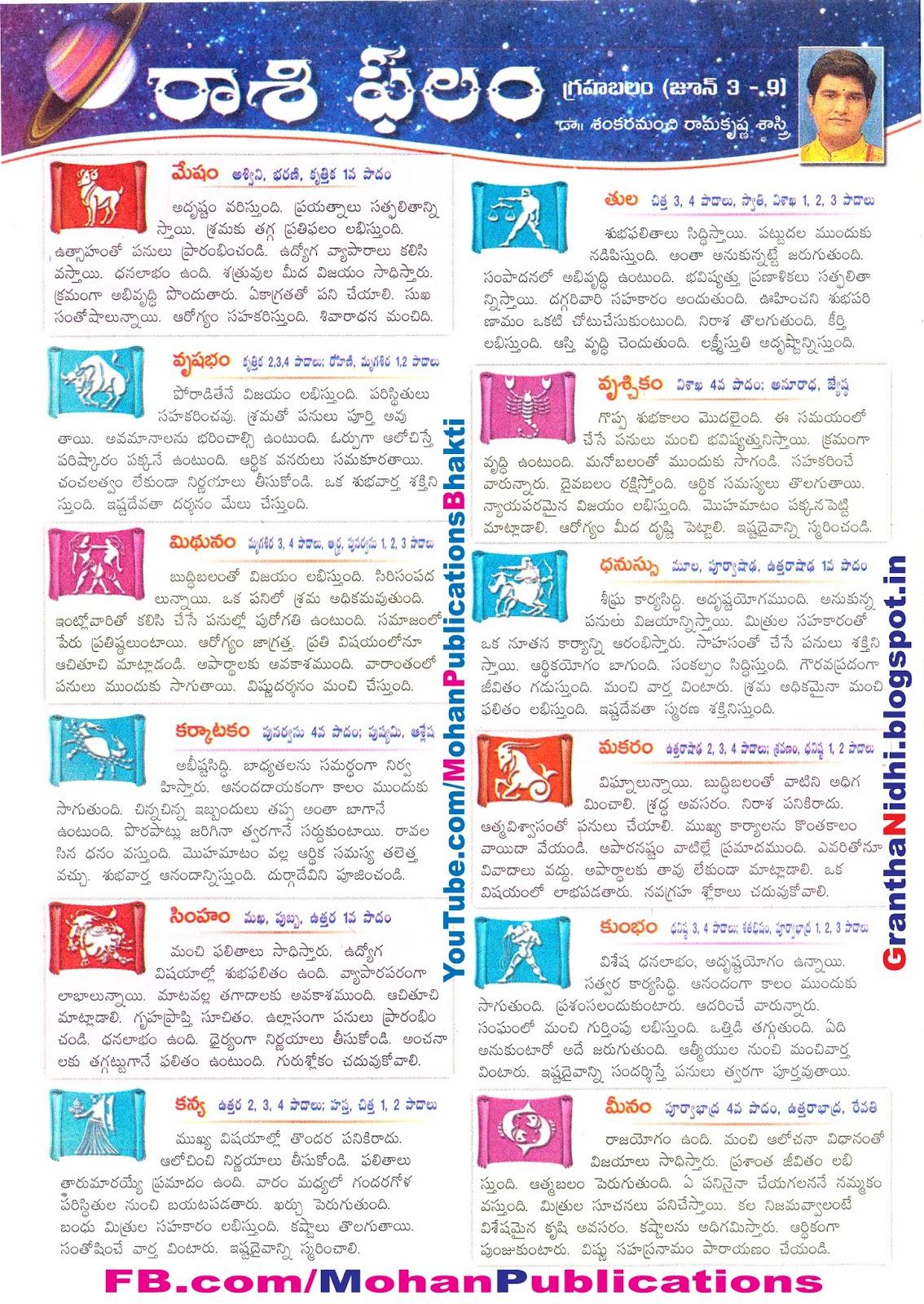 sankaramanchi ramakrishna sastry rasi phalalu weekly sankaramanchi ramakrishna Grahabalam RasiPhalalu Sunday-Magazine Eenadu.net EenaduEpaper EenaduSunday BhakthiPustakalu Bhakthi Pustakalu Bhakti Pustakalu BhaktiPustakalu  మేషం (అశ్విని, భరణి, కృత్తిక 1వ పాదం) వృషభం (కృత్తిక 2,3,4 పాదాలు; రోహిణి, మృగశిర 1,2 పాదాలు) మిథునం  (మృగశిర 3, 4 పాదాలు, ఆర్ద్ర, పునర్వసు 1, 2, 3 పాదాలు) కర్కాటకం (పునర్వసు 4వ పాదం; పుష్యమి, ఆశ్లేష) సింహం (మఖ, పుబ్బ, ఉత్తర 1వ పాదం) కన్య   (ఉత్తర 2, 3, 4 పాదాలు; హస్త, చిత్త 1, 2 పాదాలు) తుల (చిత్త 3, 4 పాదాలు, స్వాతి, విశాఖ 1, 2, 3 పాదాలు) వృశ్చికం (విశాఖ 4వ పాదం; అనూరాధ, జ్యేష్ఠ) ధనుస్సు (మూల, పూర్వాషాఢ, ఉత్తరాషాఢ 1వ పాదం) మకరం  (ఉత్తరాషాఢ 2, 3, 4 పాదాలు; శ్రవణం, ధనిష్ట 1, 2 పాదాలు) కుంభం (ధనిష్ట 3, 4 పాదాలు; శతభిషం, పూర్వాభాద్ర 1, 2, 3 పాదాలు) మీనం (పూర్వాభాద్ర 4వ పాదం, ఉత్తరాభాద్ర, రేవతి