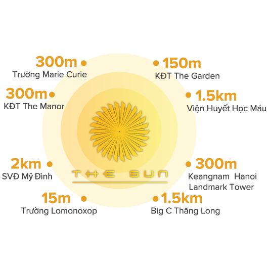 vị trí chung cư The Sun