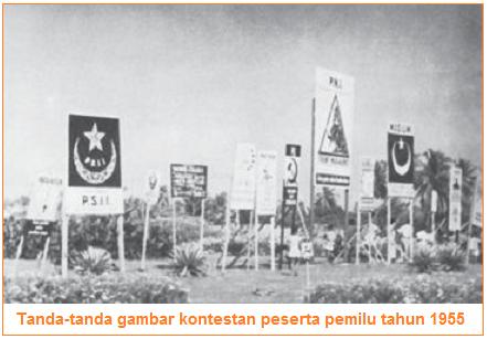 Peserta, Pelaksanaan, Hasil, Pemenang Pemilu Tahun 1955