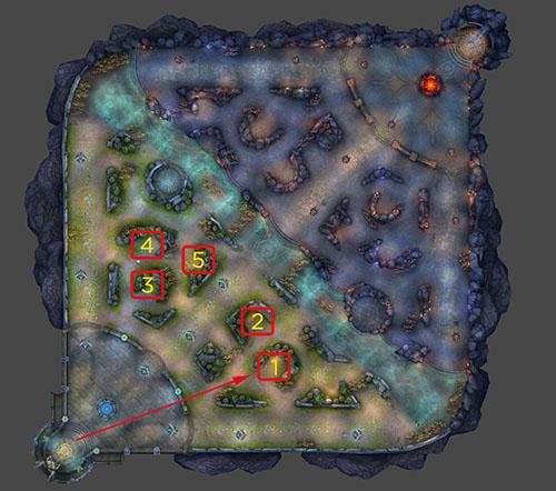 Là người chơi đi Rừng, bạn phải nắm chắc toàn cục các mục tiêu rộng tại Quanh Vùng này