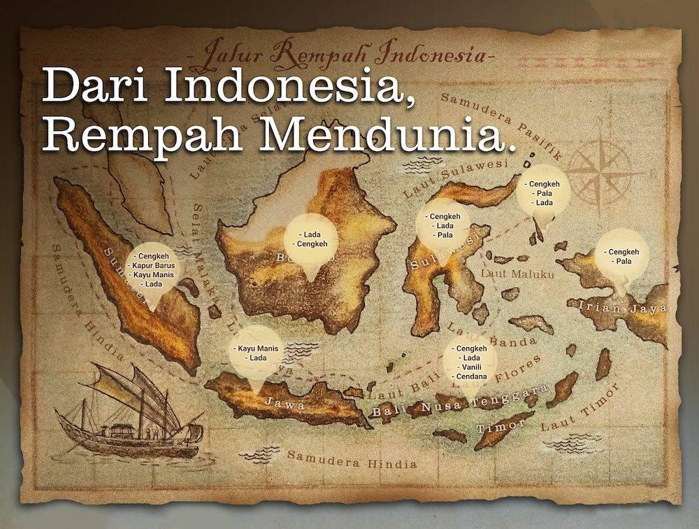 sebaran rempah Nusantara