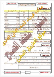 مذكره فيزياء للصف الثاني الثانوي الترم الاول 2020 للدكتور محمد الصباح