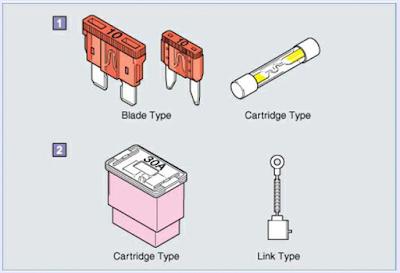 Jenis - jenis fuse yang digunakan pada mobil