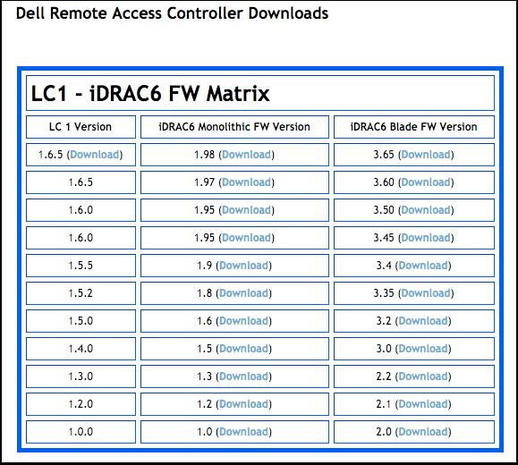 Idrac firmware version downloads