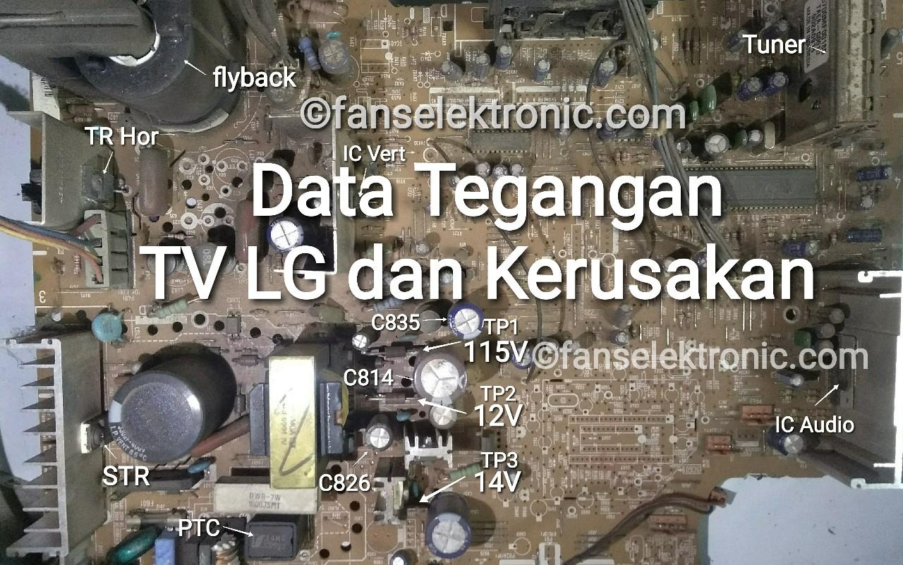 data standar tegangan tv LG