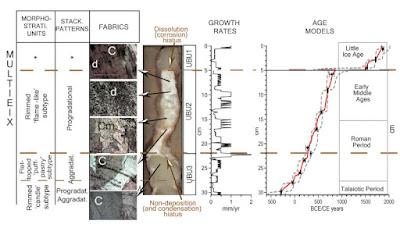 El clima dels darrers 2700 anys a partir d'estalagmites