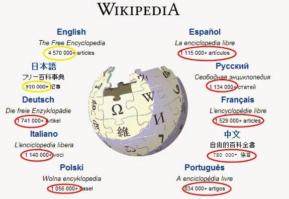 editor wikipedia