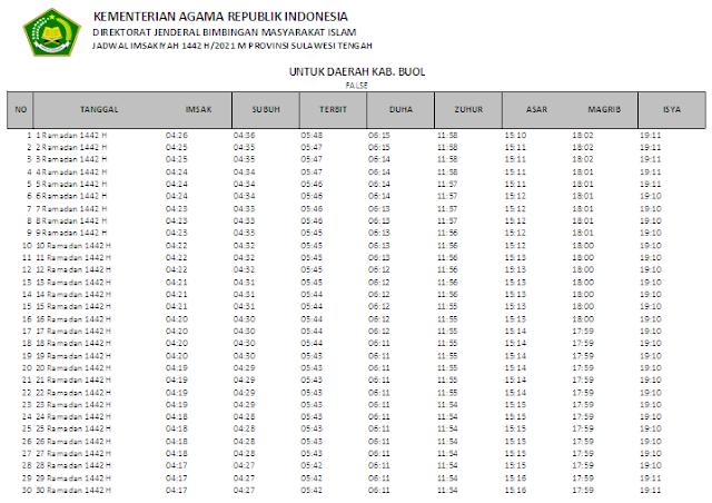 Jadwal Imsakiyah Ramadhan 1442 H Kabupaten Buol, Provinsi Sulawesi Tengah