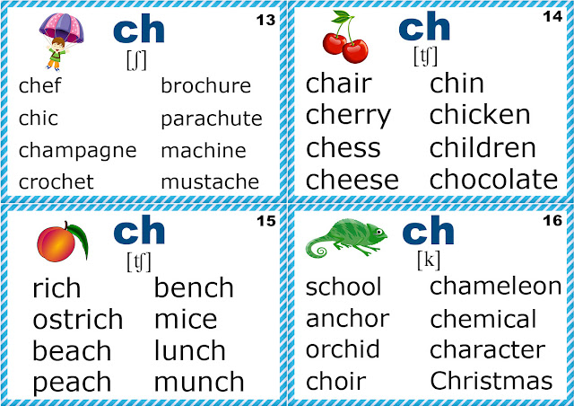 Consonant c examples, phonics flashcards