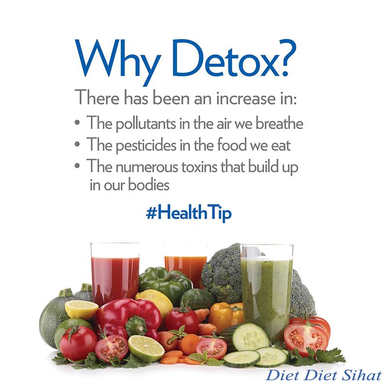 Fiforlif – Jus Buah Untuk Diet dan Detox