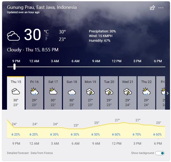 pantau cuaca gunung prau
